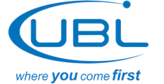 UBL bank logo