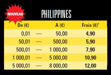 Send money abroad | overseas money transfer | western union.